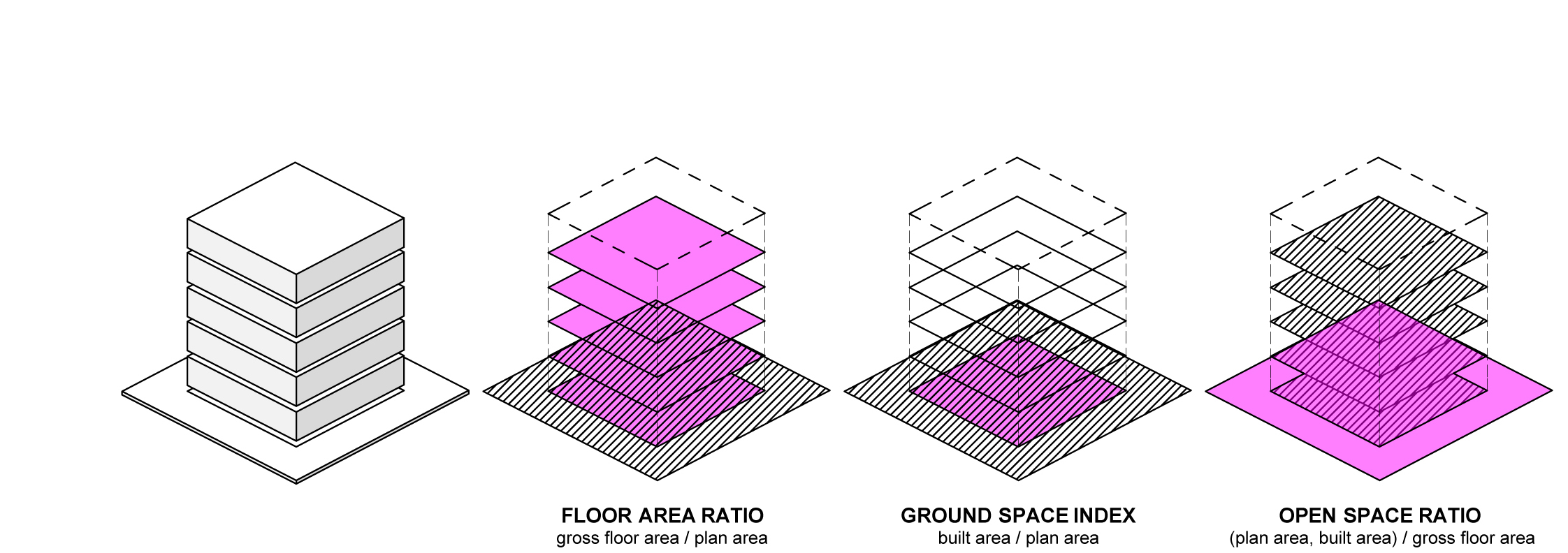 Population density densityarchitecture for Architecture definition simple